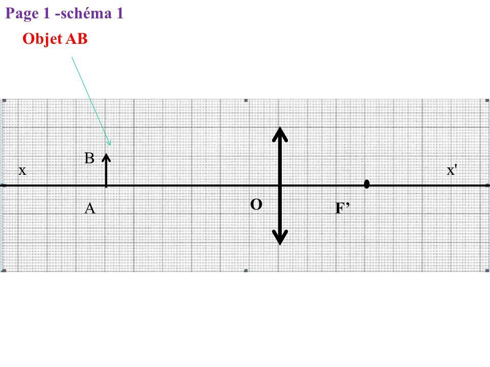 Page 1 -schéma 1 Objet AB B x x O A F'