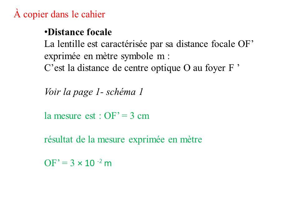 Distance focale La lentille est caractérisée par sa distance focale OF' exprimée en mètre symbole m :