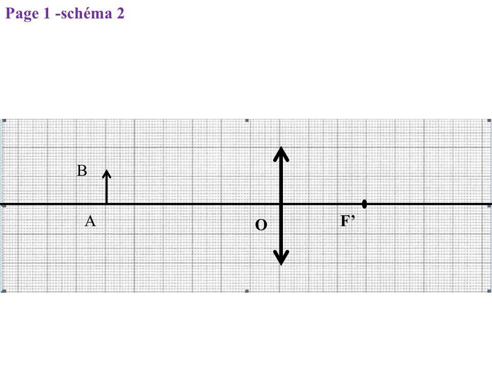 Page 1 -schéma 2 B A F' O