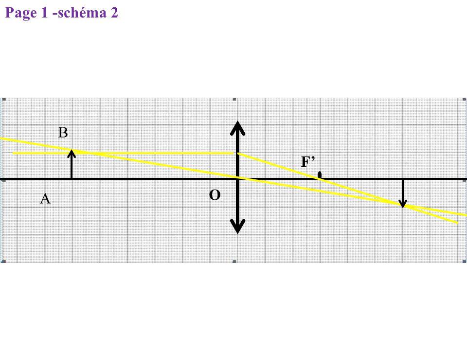 Page 1 -schéma 2 B F' O A