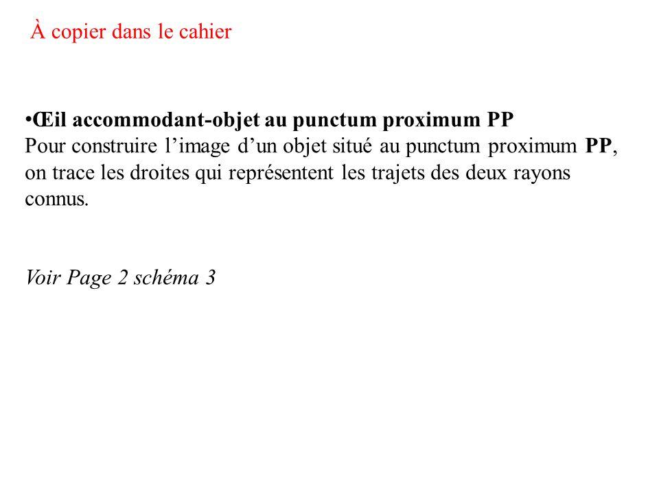 À copier dans le cahier Œil accommodant-objet au punctum proximum PP.