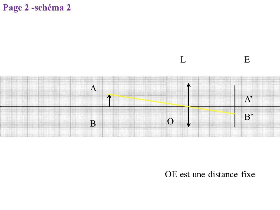Page 2 -schéma 2 L E A A' B' O B OE est une distance fixe