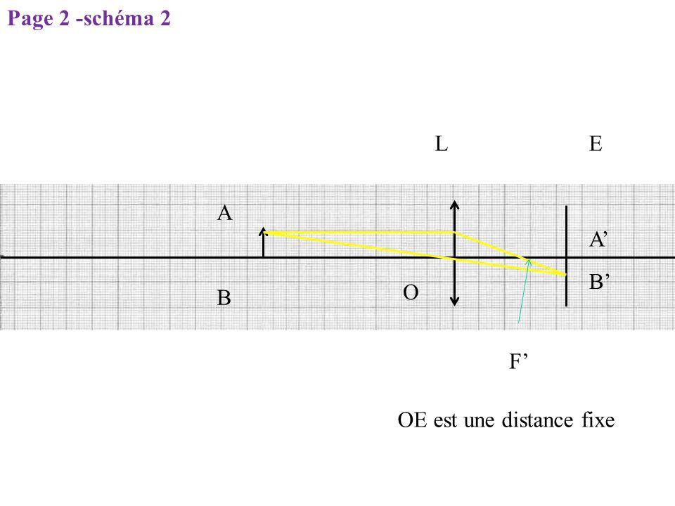 Page 2 -schéma 2 L E A A' B' O B F' OE est une distance fixe