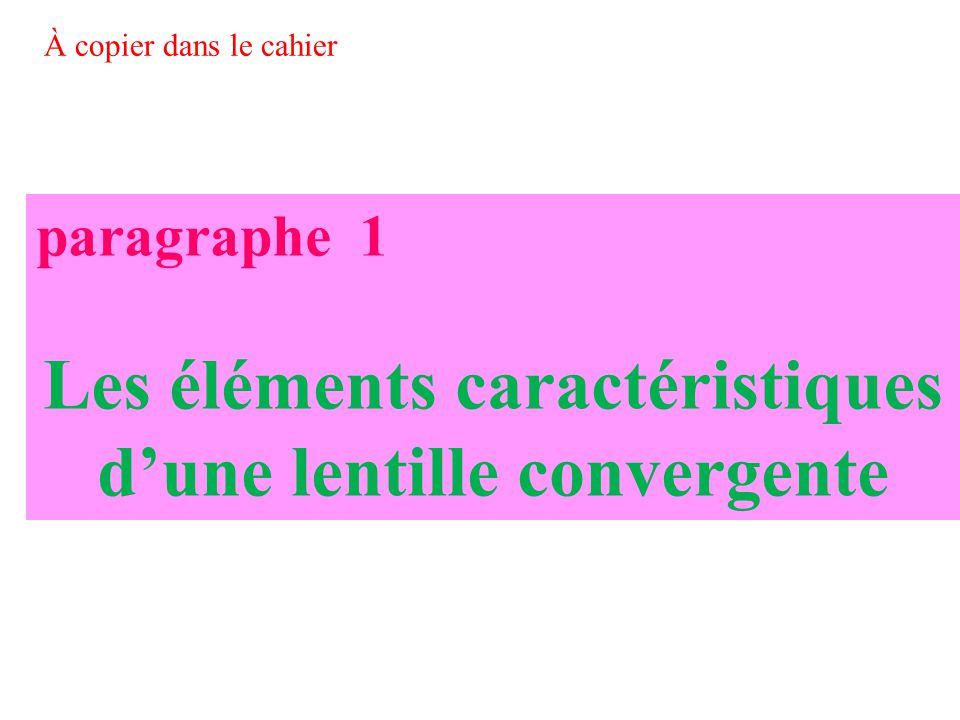 Les éléments caractéristiques d'une lentille convergente