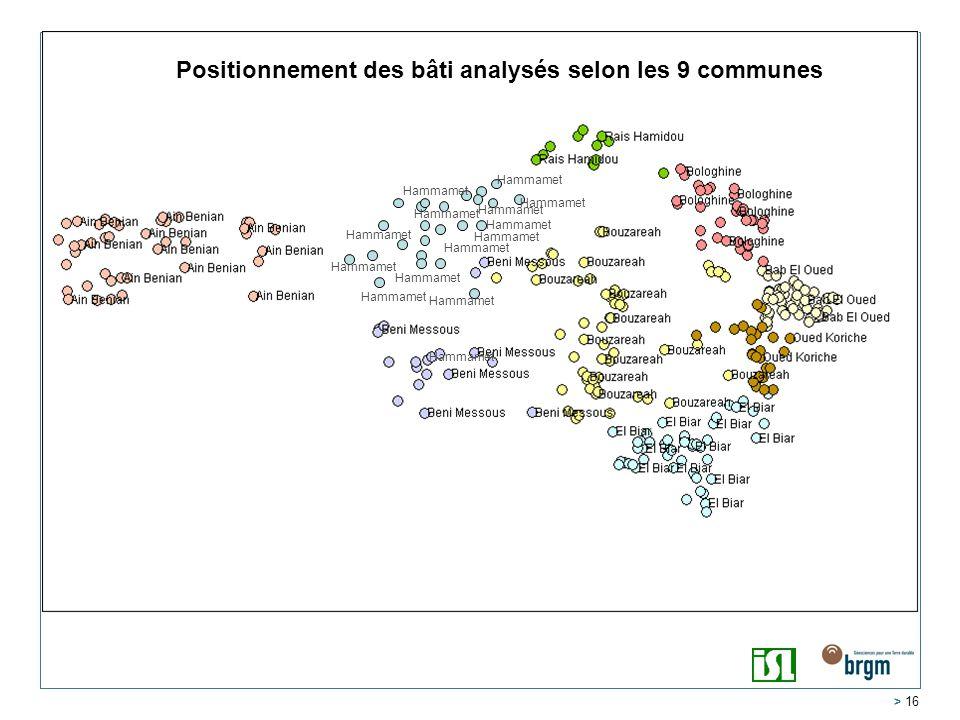 Positionnement des bâti analysés selon les 9 communes