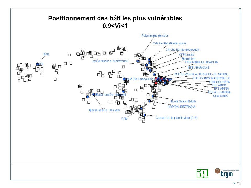 Positionnement des bâti les plus vulnérables 0.9<Vi<1