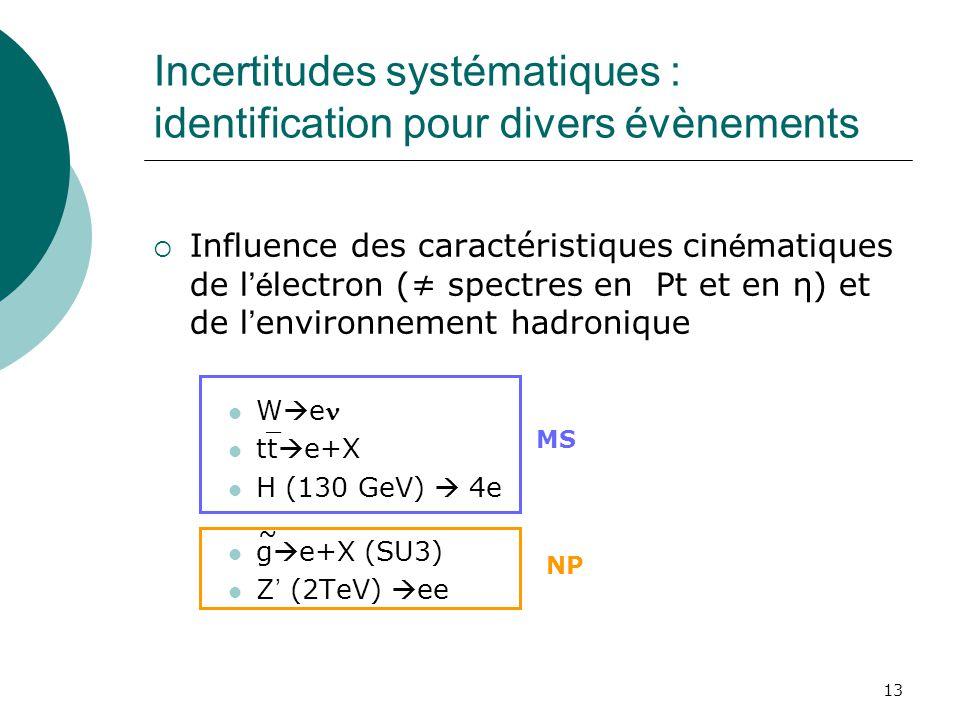 Incertitudes systématiques : identification pour divers évènements
