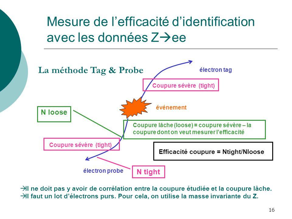 Mesure de l'efficacité d'identification avec les données Zee