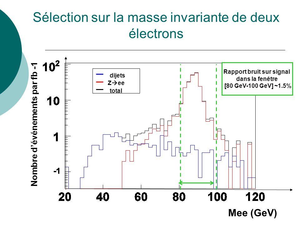 Sélection sur la masse invariante de deux électrons