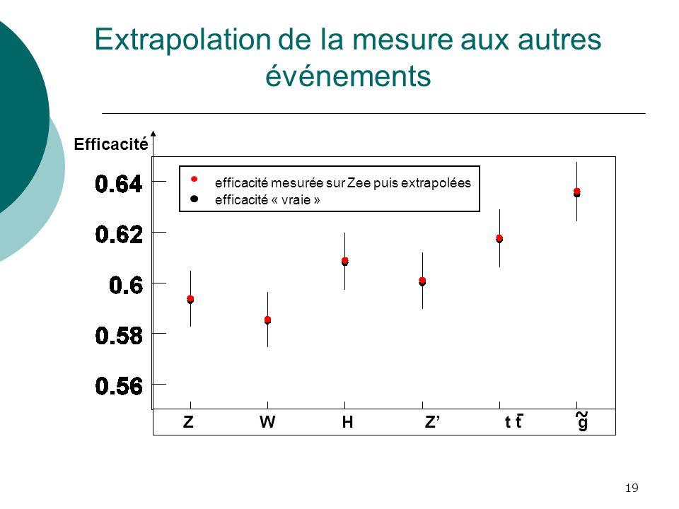 Extrapolation de la mesure aux autres événements