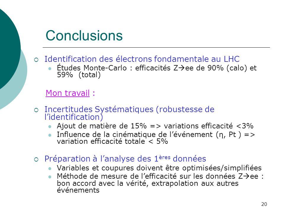 Conclusions Identification des électrons fondamentale au LHC