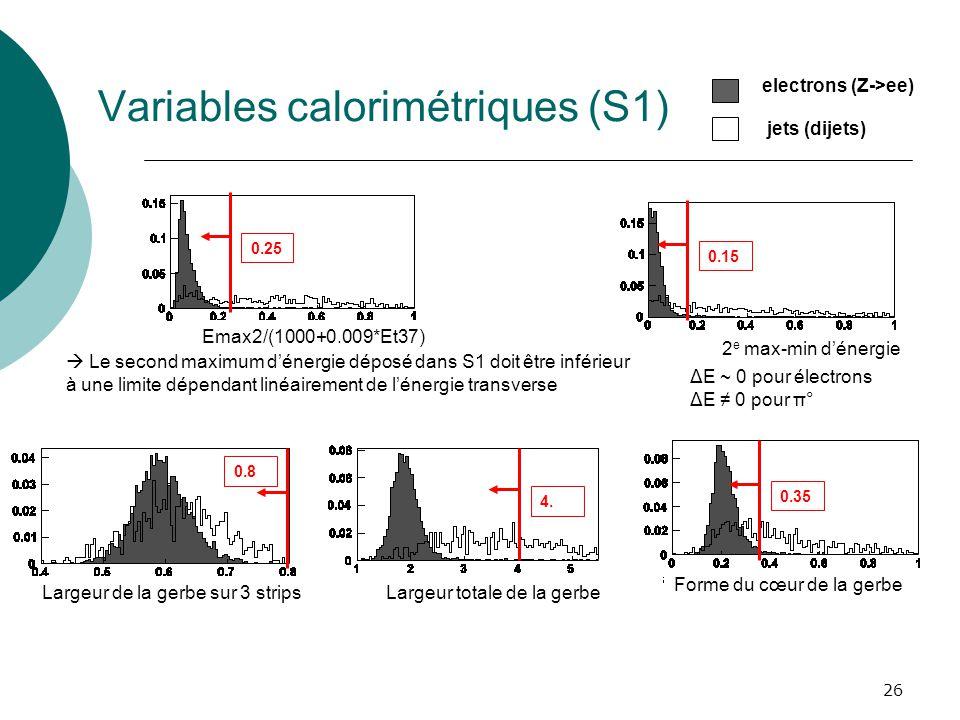 Variables calorimétriques (S1)