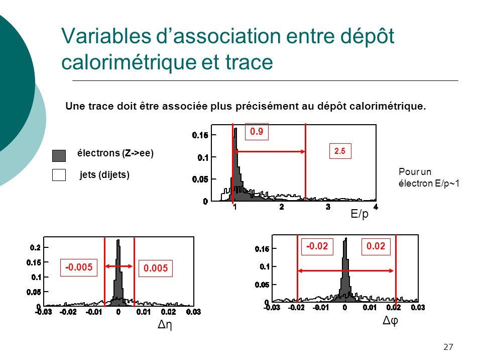 Variables d'association entre dépôt calorimétrique et trace