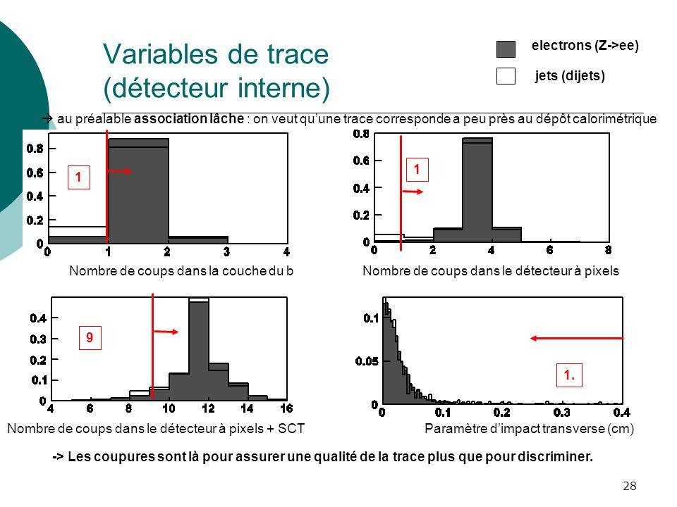 Variables de trace (détecteur interne)