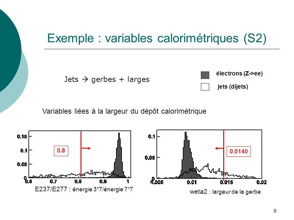 Exemple : variables calorimétriques (S2)