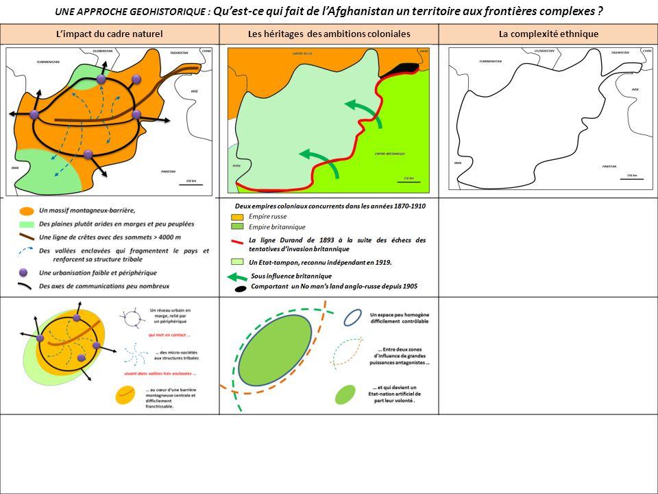 UNE APPROCHE GEOHISTORIQUE : Qu'est-ce qui fait de l'Afghanistan un territoire aux frontières complexes