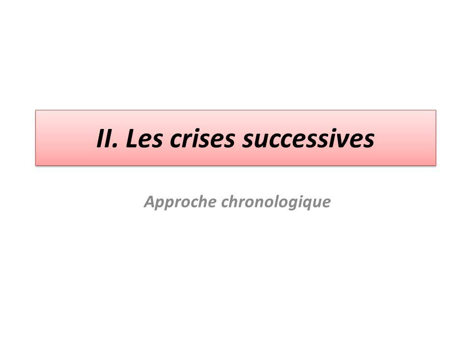 II. Les crises successives