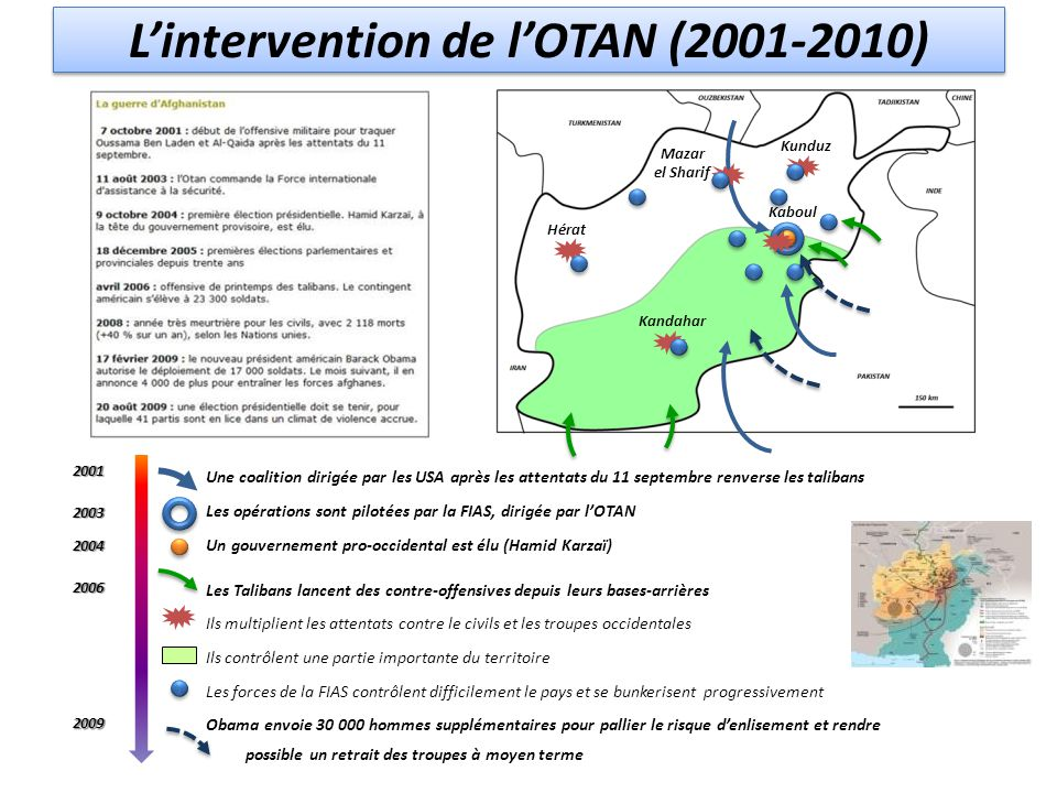 L'intervention de l'OTAN (2001-2010)