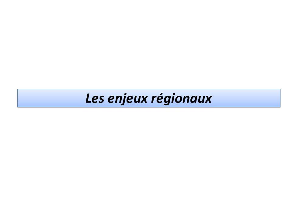 Les enjeux régionaux