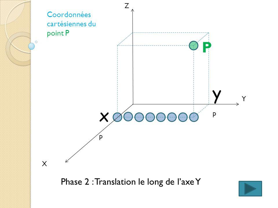 yp xp P Phase 2 : Translation le long de l'axe Y Coordonnées