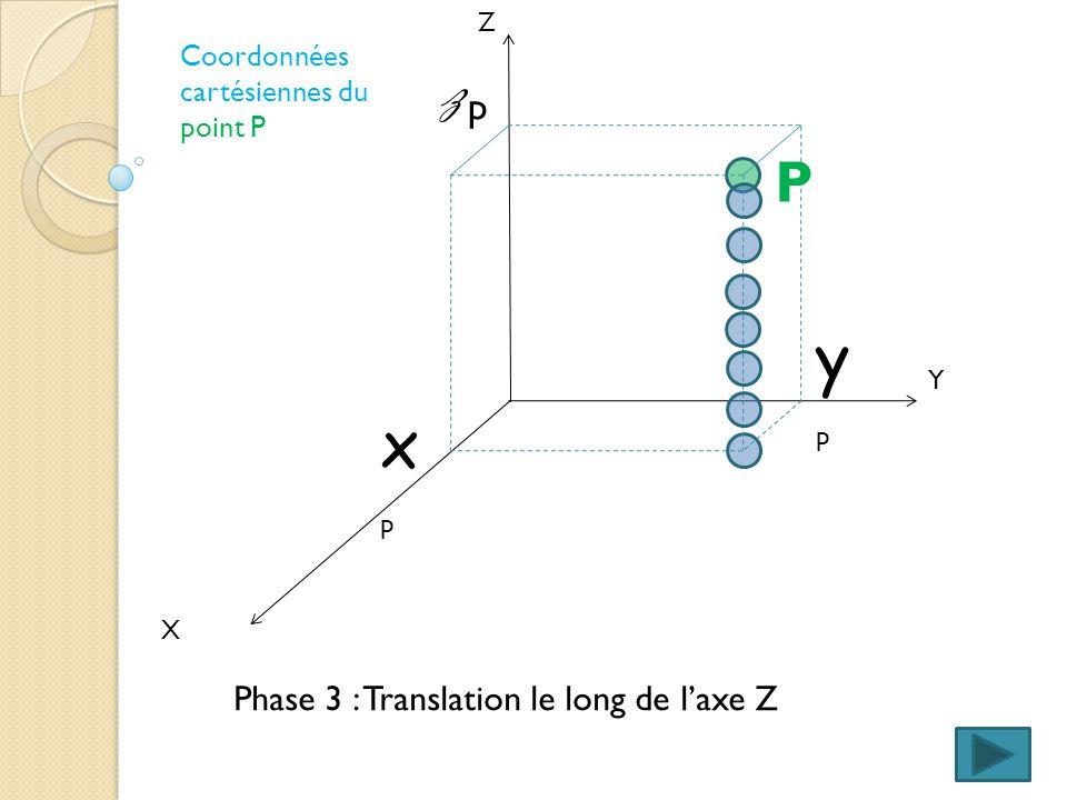 yp xp zp P Phase 3 : Translation le long de l'axe Z Coordonnées