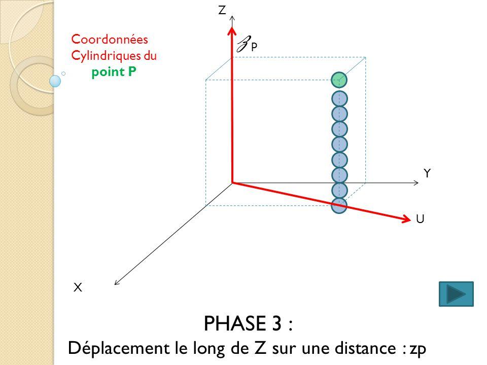 zp PHASE 3 : Déplacement le long de Z sur une distance : zp
