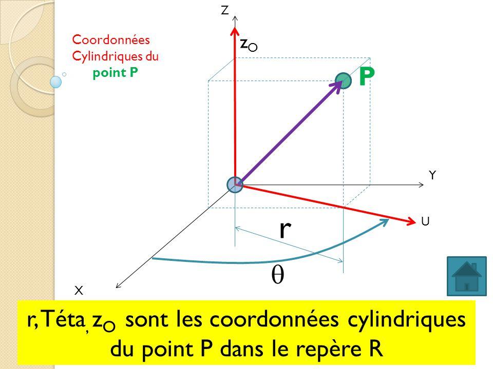 Cylindriques du point P