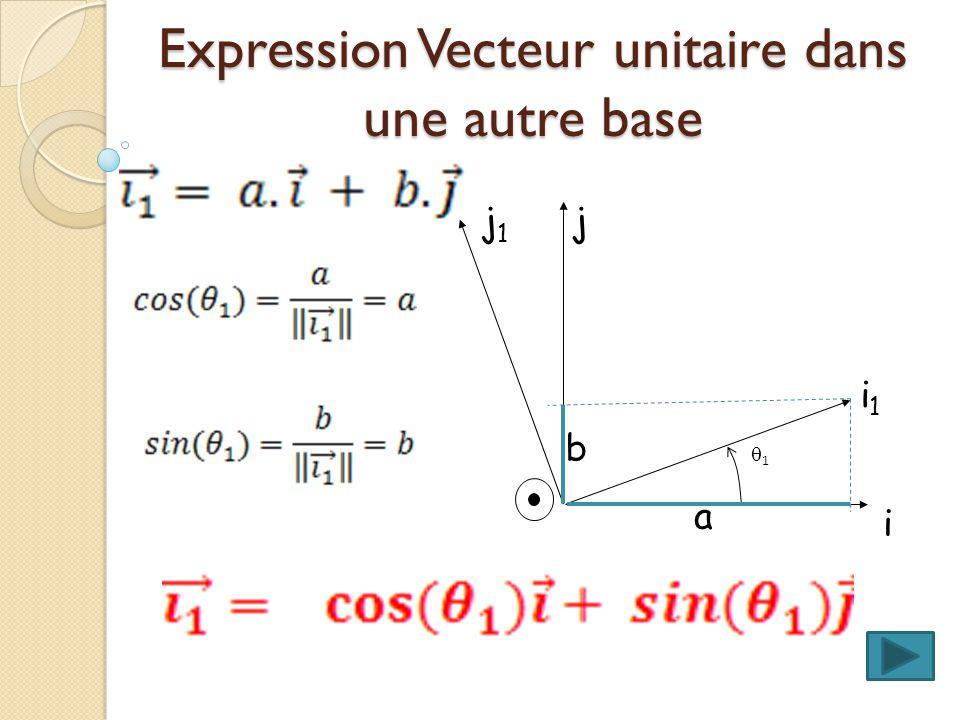 Expression Vecteur unitaire dans une autre base