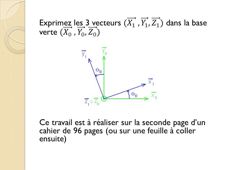Exprimez les 3 vecteurs ( 𝑋 1 , 𝑌 1 , 𝑍 1 ) dans la base verte ( 𝑋 0 , 𝑌 0 , 𝑍 0 ) Ce travail est à réaliser sur la seconde page d'un cahier de 96 pages (ou sur une feuille à coller ensuite)