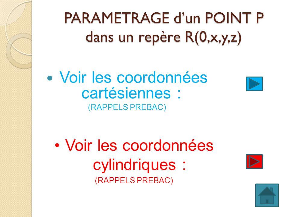 PARAMETRAGE d'un POINT P dans un repère R(0,x,y,z)