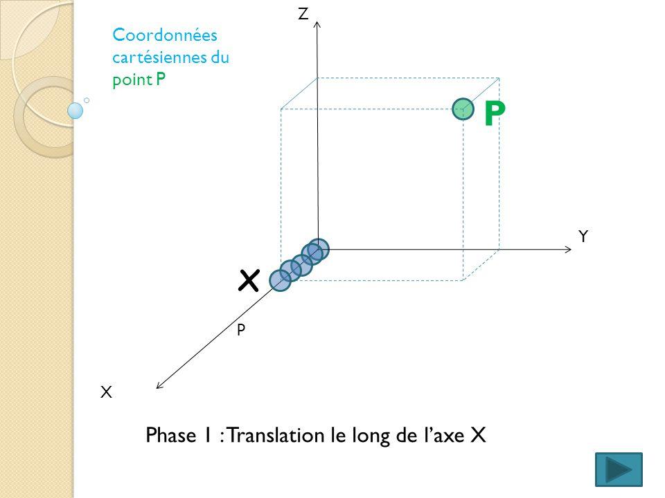 xp P Phase 1 : Translation le long de l'axe X Coordonnées