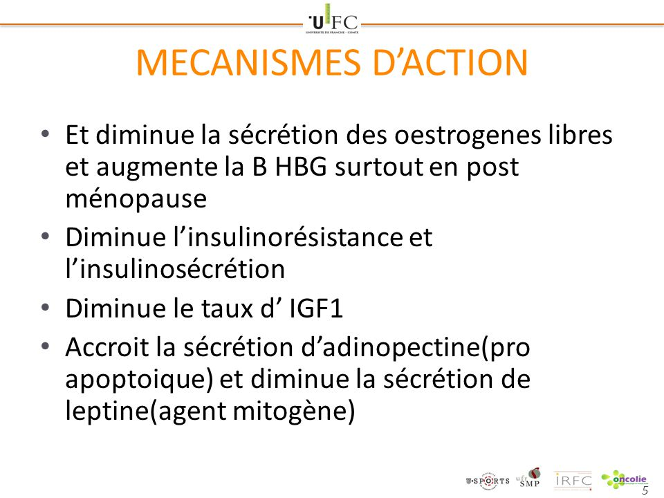 MECANISMES D'ACTION Et diminue la sécrétion des oestrogenes libres et augmente la B HBG surtout en post ménopause.