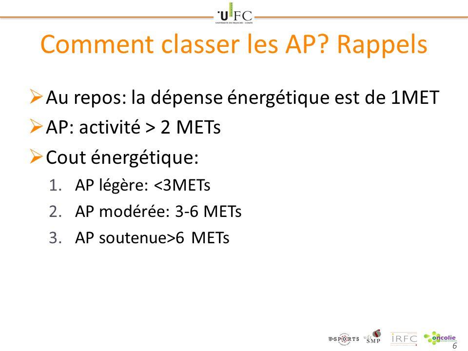 Comment classer les AP Rappels