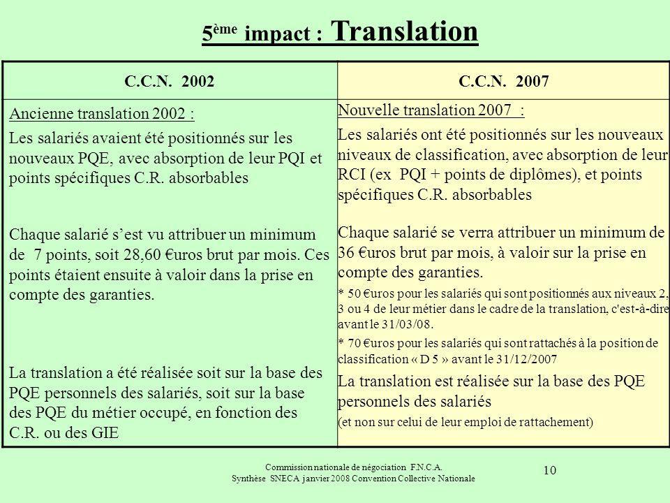 5ème impact : Translation