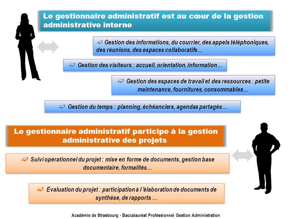  Gestion des visiteurs : accueil, orientation, information…