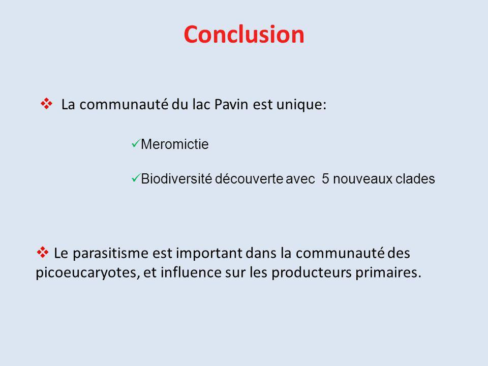 Conclusion La communauté du lac Pavin est unique: