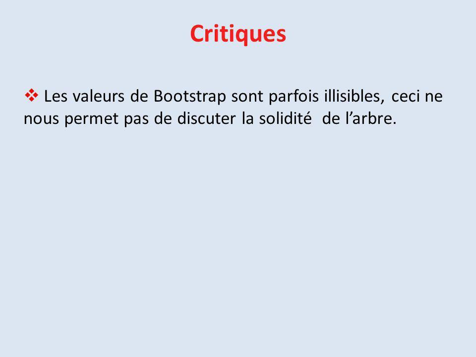 Critiques Les valeurs de Bootstrap sont parfois illisibles, ceci ne nous permet pas de discuter la solidité de l'arbre.