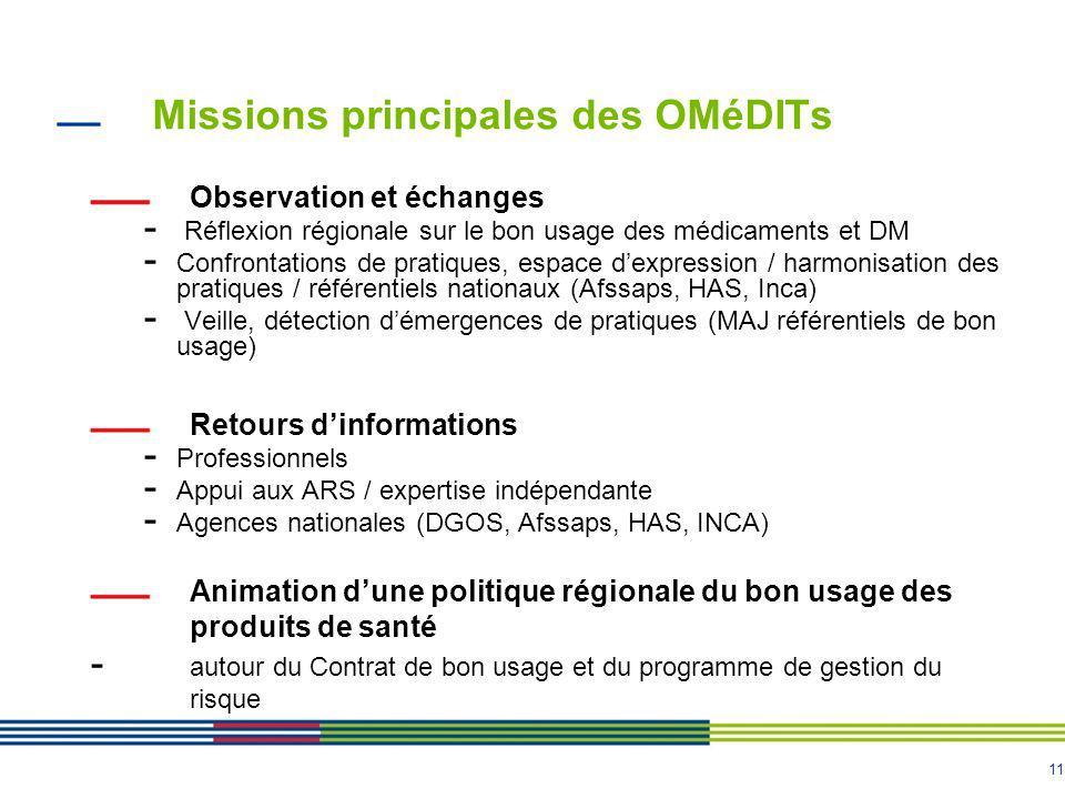 Missions principales des OMéDITs