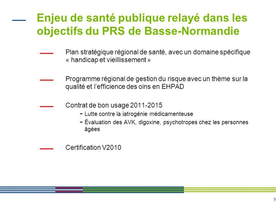 Enjeu de santé publique relayé dans les objectifs du PRS de Basse-Normandie
