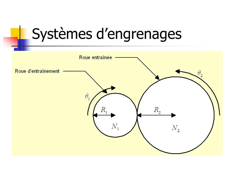 Systèmes d'engrenages