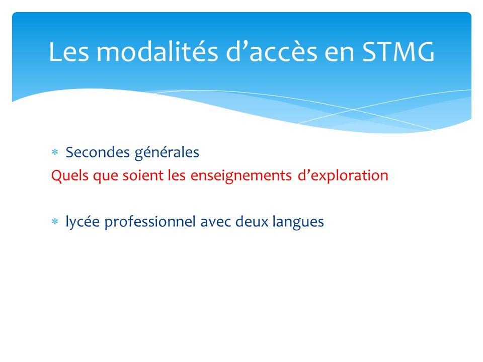 Les modalités d'accès en STMG