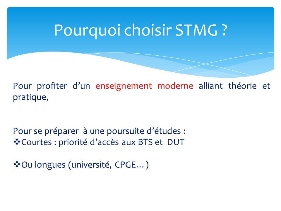 Pourquoi choisir STMG Pour profiter d'un enseignement moderne alliant théorie et pratique, Pour se préparer à une poursuite d'études :