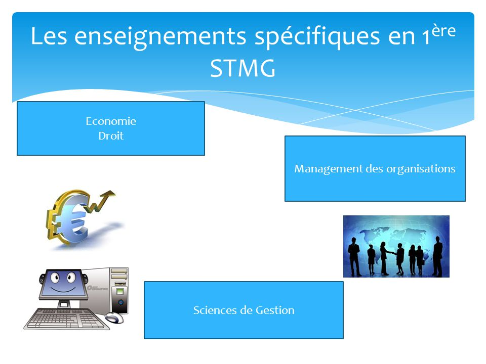 Les enseignements spécifiques en 1ère STMG