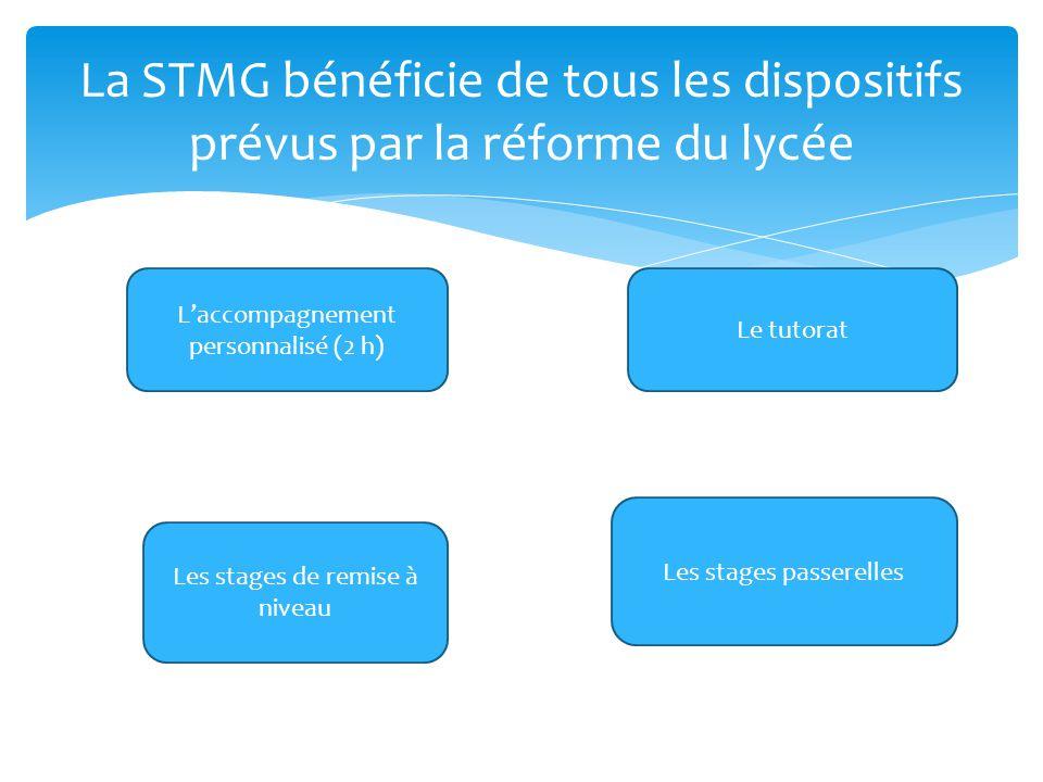 La STMG bénéficie de tous les dispositifs prévus par la réforme du lycée