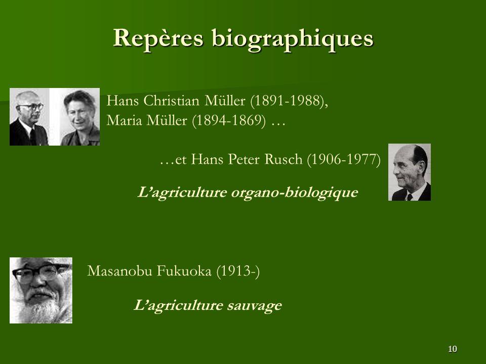 Repères biographiques