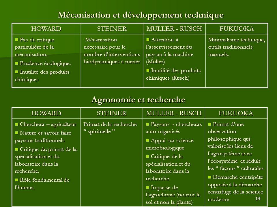 Mécanisation et développement technique