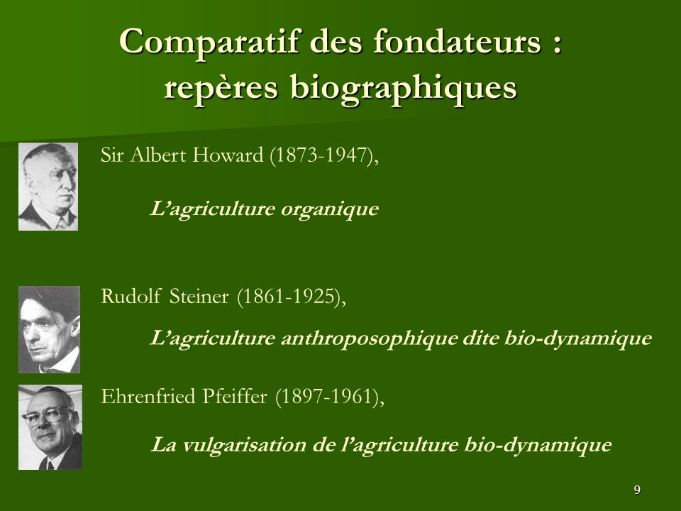 Comparatif des fondateurs : repères biographiques
