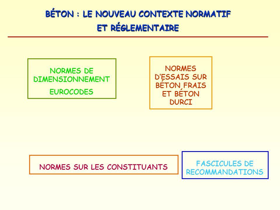 NORMES D'ESSAIS SUR BÉTON FRAIS ET BÉTON DURCI