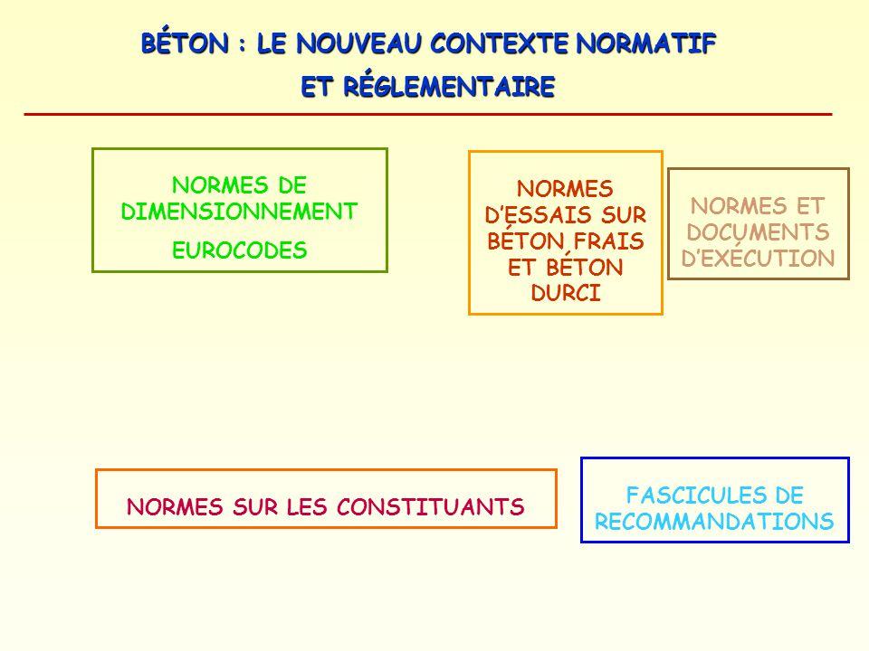 NORMES DE DIMENSIONNEMENT