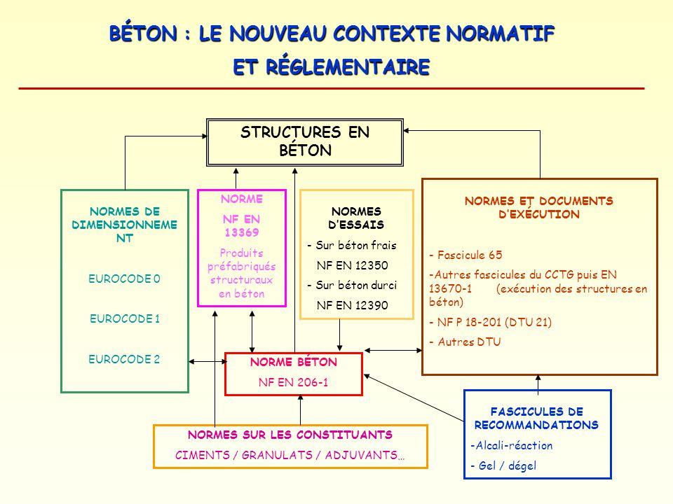 STRUCTURES EN BÉTON NORMES ET DOCUMENTS D'EXÉCUTION Fascicule 65